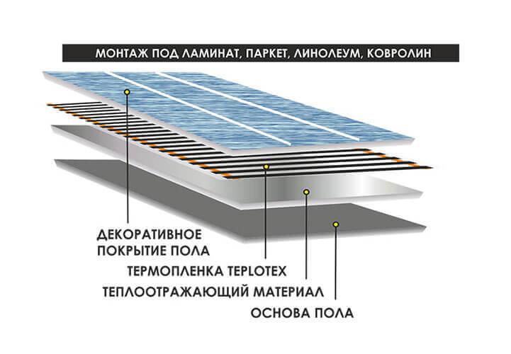 Как монтировать плёночный теплый пол