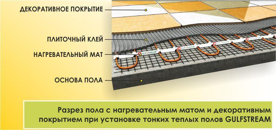 Обзор теплых полов: плёночные и кабельные, подробно от специалиста